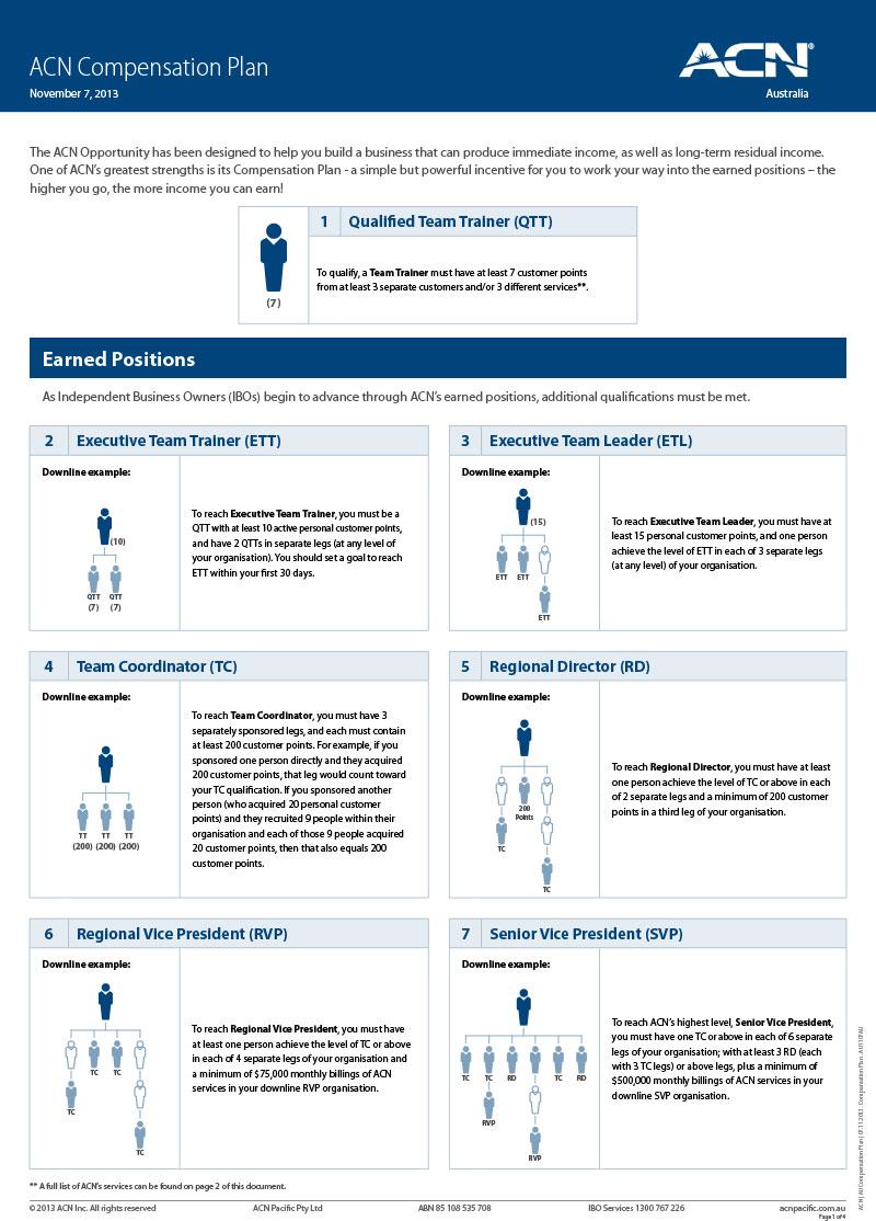 MLMLegal.Com---MLM Company Profiles  MLMLegal.Com---...